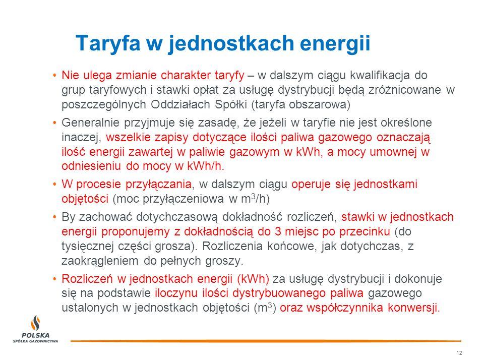 Taryfa w jednostkach energii Nie ulega zmianie charakter taryfy – w dalszym ciągu kwalifikacja do grup taryfowych i stawki opłat za usługę dystrybucji będą zróżnicowane w poszczególnych Oddziałach Spółki (taryfa obszarowa) Generalnie przyjmuje się zasadę, że jeżeli w taryfie nie jest określone inaczej, wszelkie zapisy dotyczące ilości paliwa gazowego oznaczają ilość energii zawartej w paliwie gazowym w kWh, a mocy umownej w odniesieniu do mocy w kWh/h.