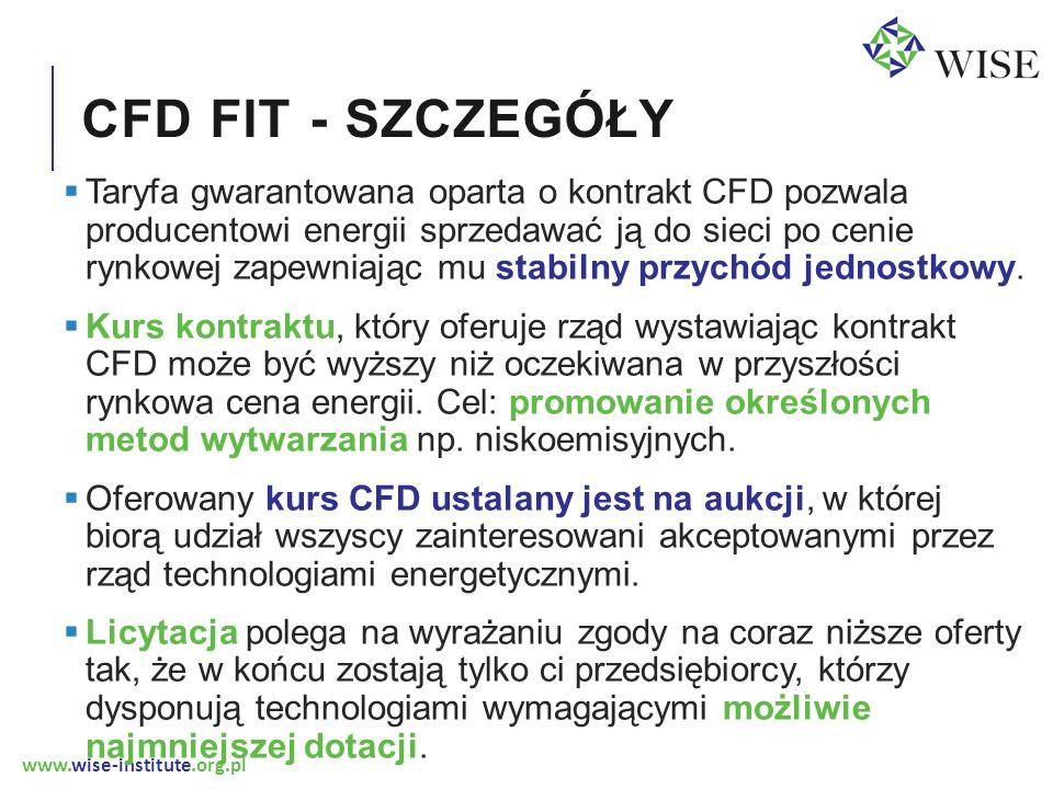 www.wise-institute.org.pl CFD FIT - SZCZEGÓŁY  Taryfa gwarantowana oparta o kontrakt CFD pozwala producentowi energii sprzedawać ją do sieci po cenie