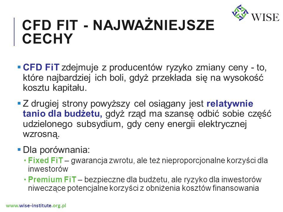 www.wise-institute.org.pl CFD FIT - NAJWAŻNIEJSZE CECHY  CFD FiT zdejmuje z producentów ryzyko zmiany ceny - to, które najbardziej ich boli, gdyż przekłada się na wysokość kosztu kapitału.