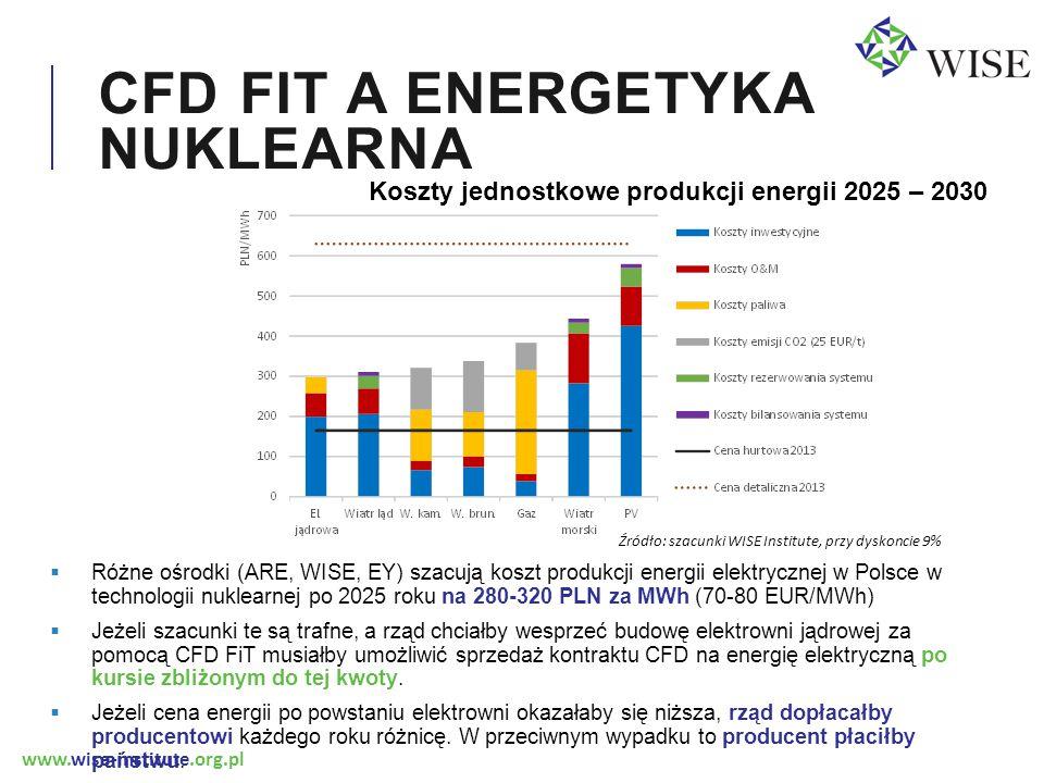 www.wise-institute.org.pl CFD FIT A ENERGETYKA NUKLEARNA  Różne ośrodki (ARE, WISE, EY) szacują koszt produkcji energii elektrycznej w Polsce w techn