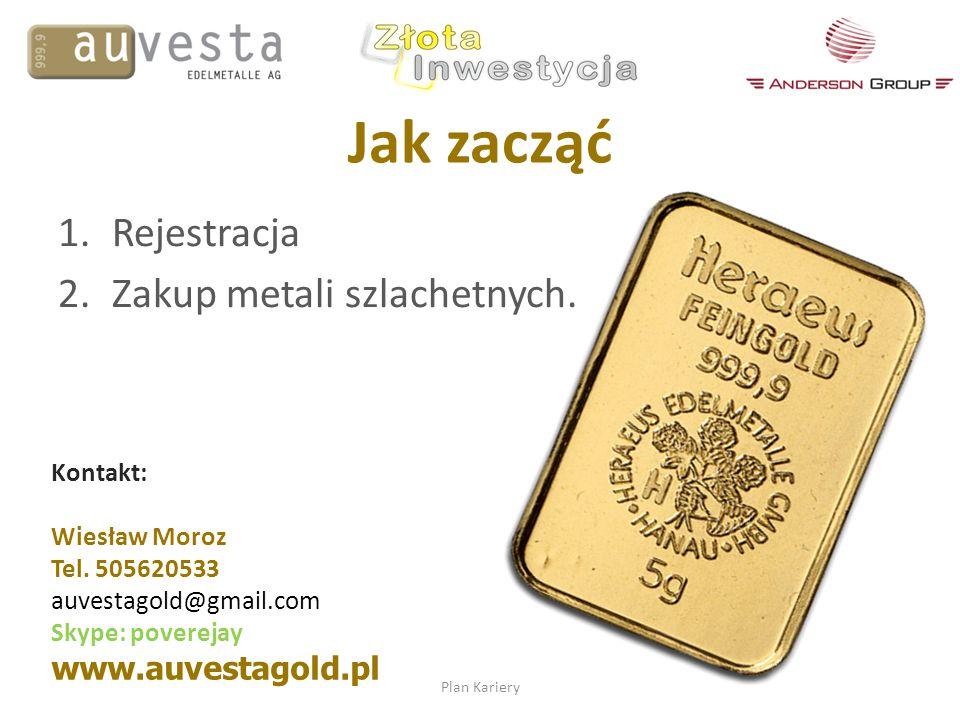 Jak zacząć 1.Rejestracja 2.Zakup metali szlachetnych. Plan Kariery Kontakt: Wiesław Moroz Tel. 505620533 auvestagold@gmail.com Skype: poverejay www.au