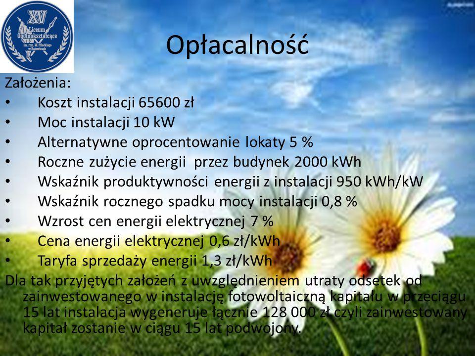Opłacalność Założenia: Koszt instalacji 65600 zł Moc instalacji 10 kW Alternatywne oprocentowanie lokaty 5 % Roczne zużycie energii przez budynek 2000