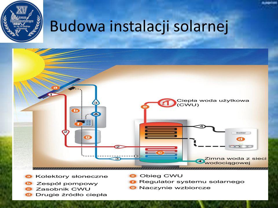 Budowa Podstawowe elementy instalacji solarnej to: Kolektory słoneczne, w których energia słoneczna zamieniana jest na ciepło, Zespół pompowy w którego skład wchodzi pompa obiegowa, odpowiadająca za cyrkulację glikolu w instalacji (transport ciepła od kolektorów do zasobnika CWU), Regulator solarny (sterownik), który włącza pompę, kiedy temperatura glikolu jest wyższa niż temperatura wody w zasobniku CWU, Zasobnik CWU (zasobnik solarny) w którym następuje odbiór ciepła od glikolu i przekazanie go zimnej wodzie; jego zadaniem jest także magazynowanie ciepłej wody, aby jednorazowo było możliwe jej większe zużycie, Rezerwowe źródło ogrzewania – bardziej szczegółowy opis powyżej; bardzo często jest to kocioł grzewczy centralnego ogrzewania, Armatura wody użytkowej – wszelkie zawory, rury miedziane, złącza instalacji itp.