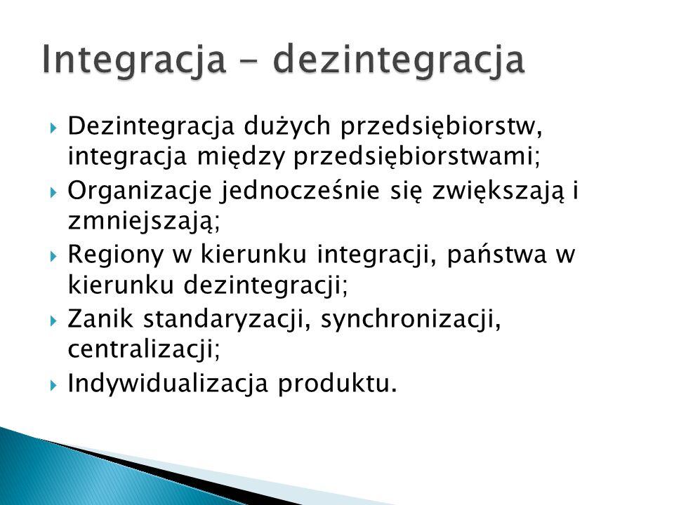  Dezintegracja dużych przedsiębiorstw, integracja między przedsiębiorstwami;  Organizacje jednocześnie się zwiększają i zmniejszają;  Regiony w kierunku integracji, państwa w kierunku dezintegracji;  Zanik standaryzacji, synchronizacji, centralizacji;  Indywidualizacja produktu.