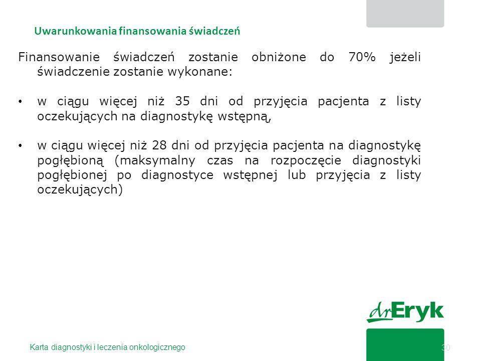 Uwarunkowania finansowania świadczeń Karta diagnostyki i leczenia onkologicznego 30 Finansowanie świadczeń zostanie obniżone do 70% jeżeli świadczenie