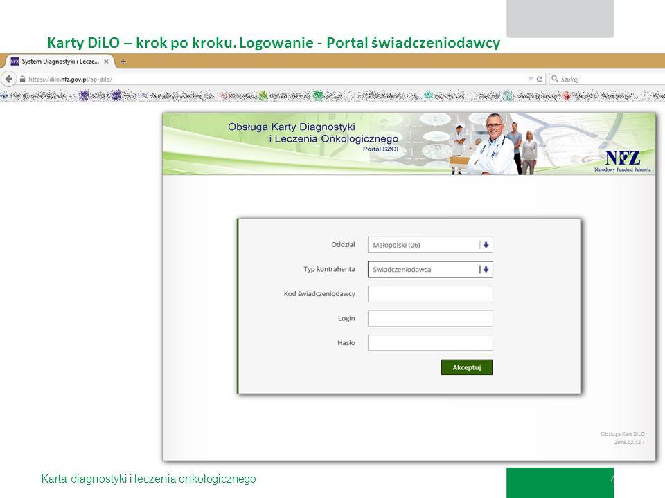 Karty DiLO – krok po kroku. Logowanie - Portal świadczeniodawcy Karta diagnostyki i leczenia onkologicznego 4