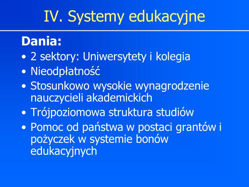 IV. Systemy edukacyjne Dania: 2 sektory: Uniwersytety i kolegia Nieodpłatność Stosunkowo wysokie wynagrodzenie nauczycieli akademickich Trójpoziomowa