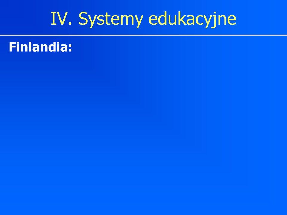Finlandia: IV. Systemy edukacyjne
