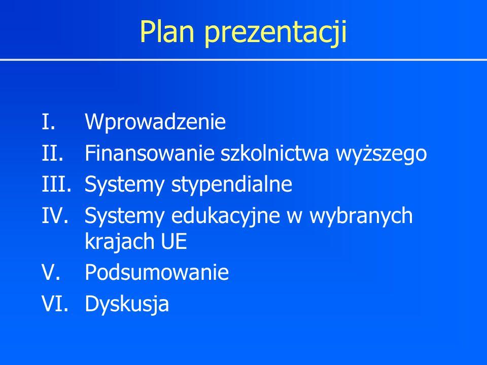 Plan prezentacji I.Wprowadzenie II.Finansowanie szkolnictwa wyższego III.Systemy stypendialne IV.Systemy edukacyjne w wybranych krajach UE V.Podsumowa
