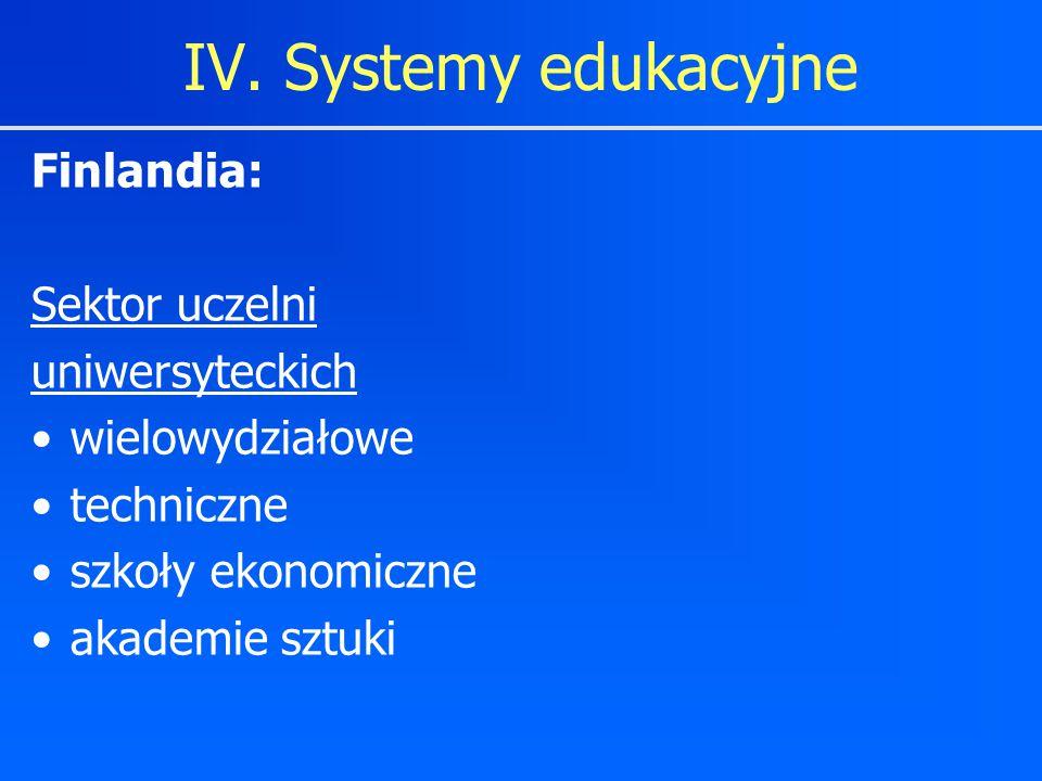 Finlandia: Sektor uczelni uniwersyteckich wielowydziałowe techniczne szkoły ekonomiczne akademie sztuki IV. Systemy edukacyjne