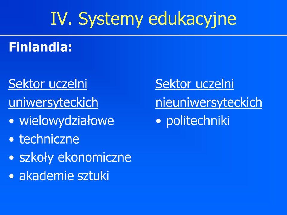 Finlandia: Sektor uczelni uniwersyteckich wielowydziałowe techniczne szkoły ekonomiczne akademie sztuki IV. Systemy edukacyjne Sektor uczelni nieuniwe