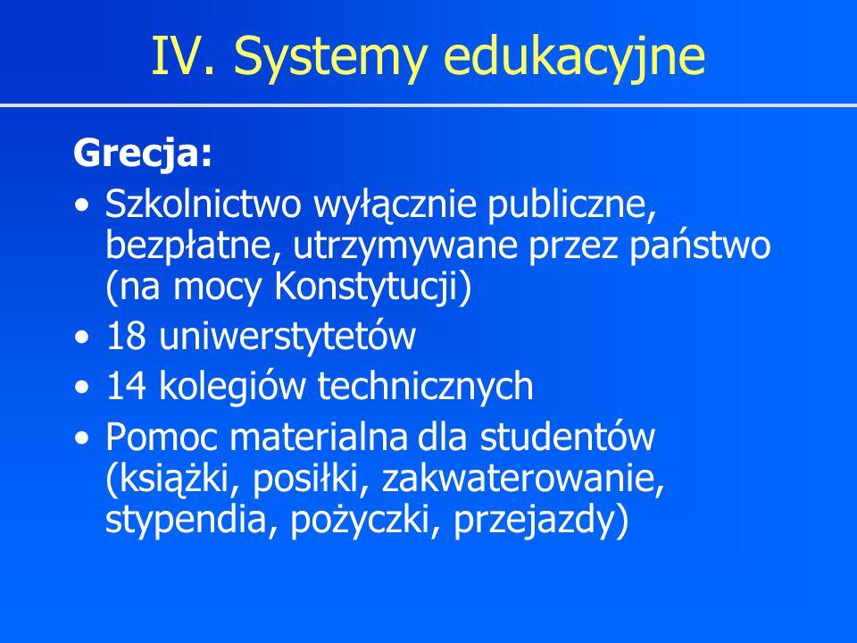 Grecja: Szkolnictwo wyłącznie publiczne, bezpłatne, utrzymywane przez państwo (na mocy Konstytucji) 18 uniwerstytetów 14 kolegiów technicznych Pomoc m