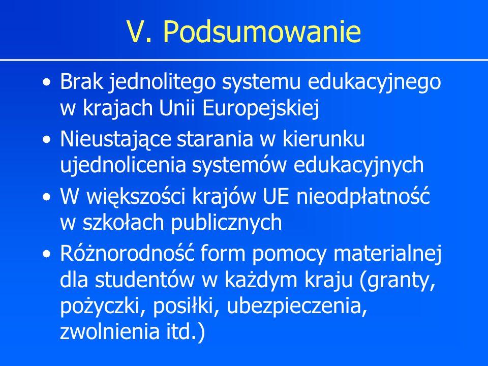Brak jednolitego systemu edukacyjnego w krajach Unii Europejskiej Nieustające starania w kierunku ujednolicenia systemów edukacyjnych W większości kra