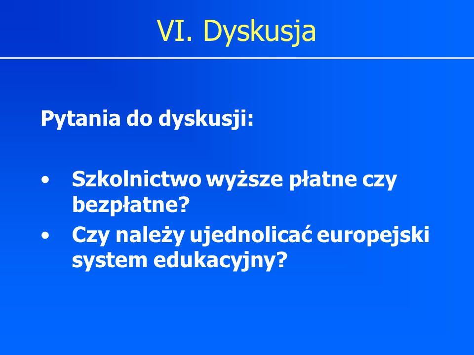 Pytania do dyskusji: Szkolnictwo wyższe płatne czy bezpłatne? Czy należy ujednolicać europejski system edukacyjny? VI. Dyskusja