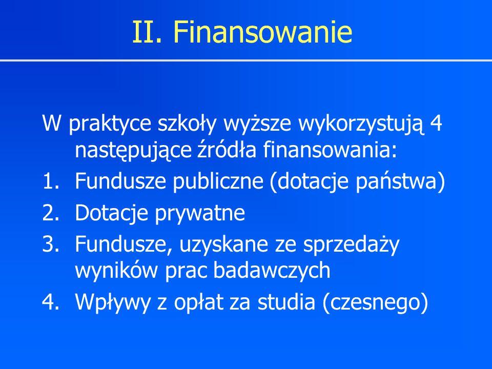 II. Finansowanie W praktyce szkoły wyższe wykorzystują 4 następujące źródła finansowania: 1.Fundusze publiczne (dotacje państwa) 2.Dotacje prywatne 3.