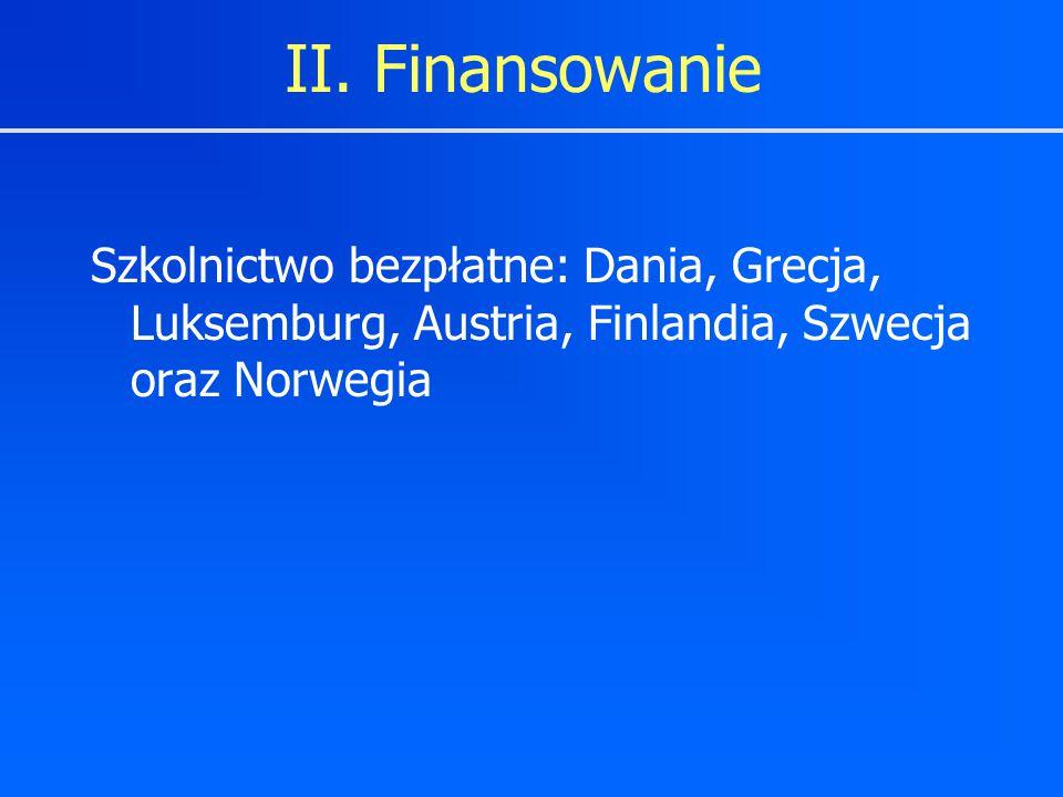 II. Finansowanie Szkolnictwo bezpłatne: Dania, Grecja, Luksemburg, Austria, Finlandia, Szwecja oraz Norwegia