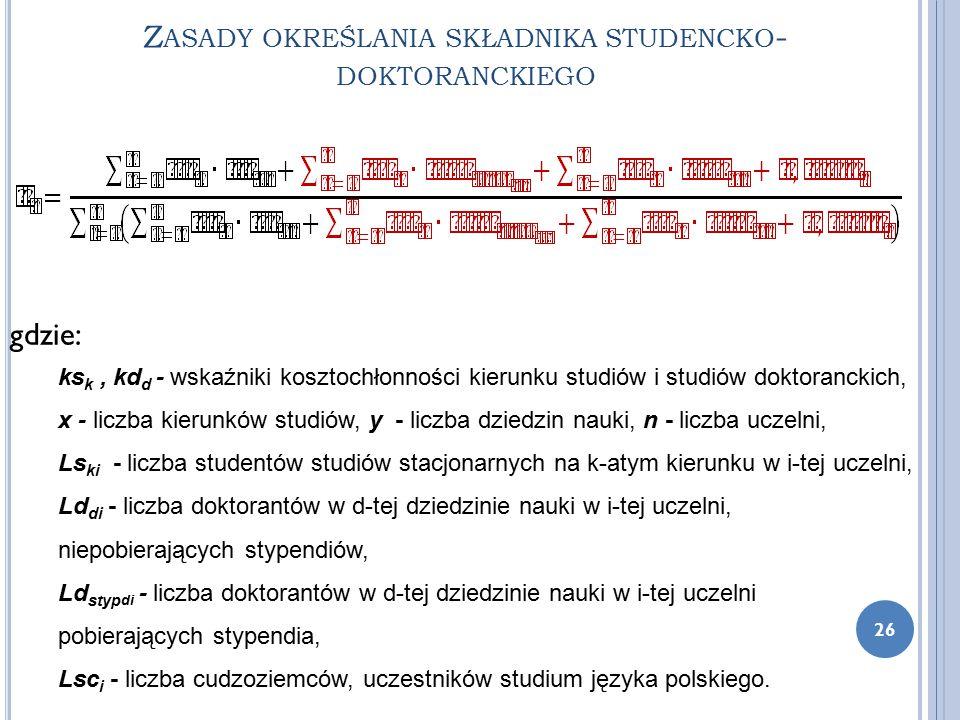 Z ASADY OKREŚLANIA SKŁADNIKA STUDENCKO - DOKTORANCKIEGO 26 gdzie: ks k, kd d - wskaźniki kosztochłonności kierunku studiów i studiów doktoranckich, x