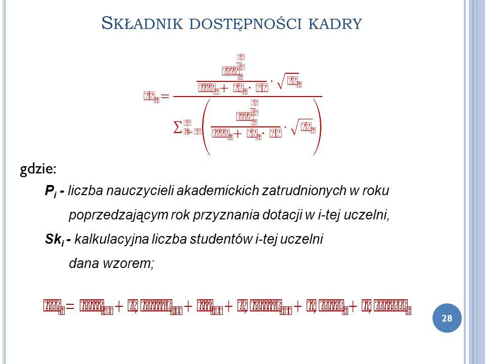 S KŁADNIK DOSTĘPNOŚCI KADRY 28 gdzie: P i - liczba nauczycieli akademickich zatrudnionych w roku poprzedzającym rok przyznania dotacji w i-tej uczelni