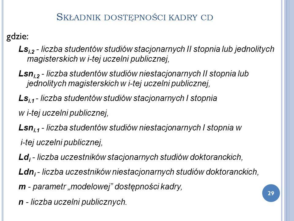 S KŁADNIK DOSTĘPNOŚCI KADRY CD gdzie: Ls i.2 - liczba studentów studiów stacjonarnych II stopnia lub jednolitych magisterskich w i-tej uczelni publicz