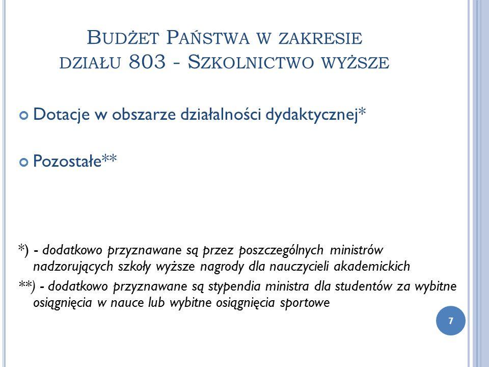 S KŁADNIK DOSTĘPNOŚCI KADRY 28 gdzie: P i - liczba nauczycieli akademickich zatrudnionych w roku poprzedzającym rok przyznania dotacji w i-tej uczelni, Sk i - kalkulacyjna liczba studentów i-tej uczelni dana wzorem;