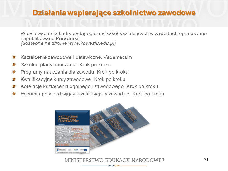 Działania wspierające szkolnictwo zawodowe W celu wsparcia kadry pedagogicznej szkół kształcących w zawodach opracowano i opublikowano Poradniki (dostępne na stronie www.koweziu.edu.pl) Kształcenie zawodowe i ustawiczne.