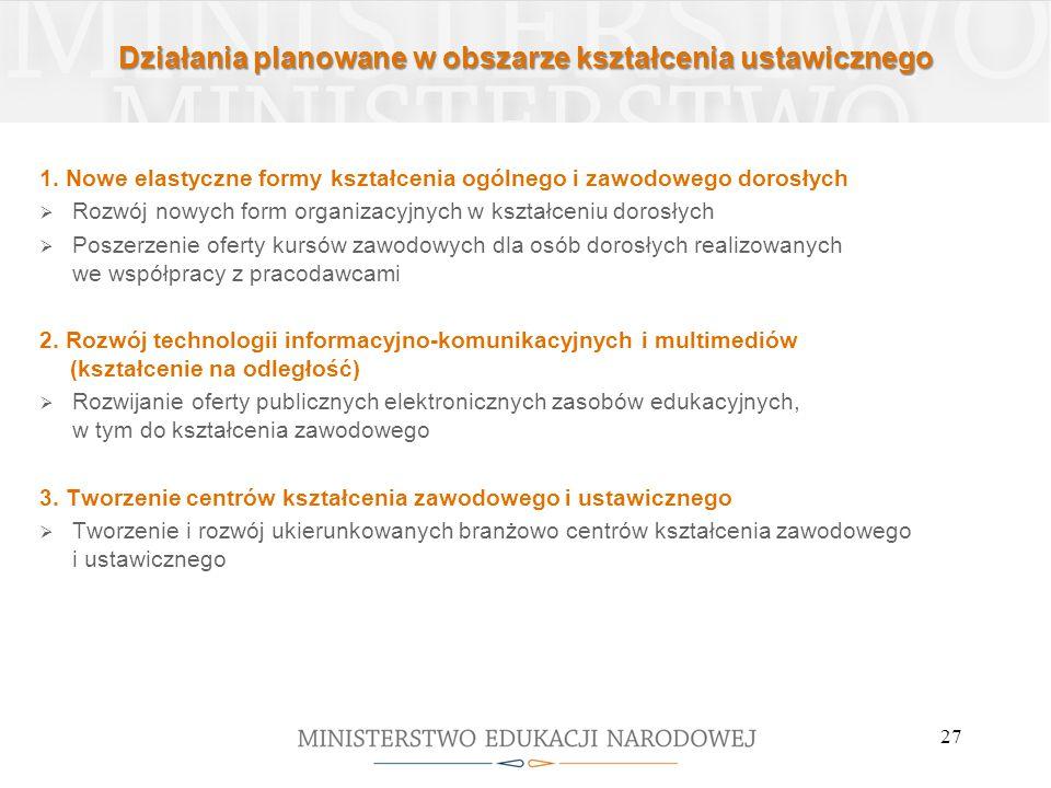 Działania planowane w obszarze kształcenia ustawicznego 1. Nowe elastyczne formy kształcenia ogólnego i zawodowego dorosłych  Rozwój nowych form orga