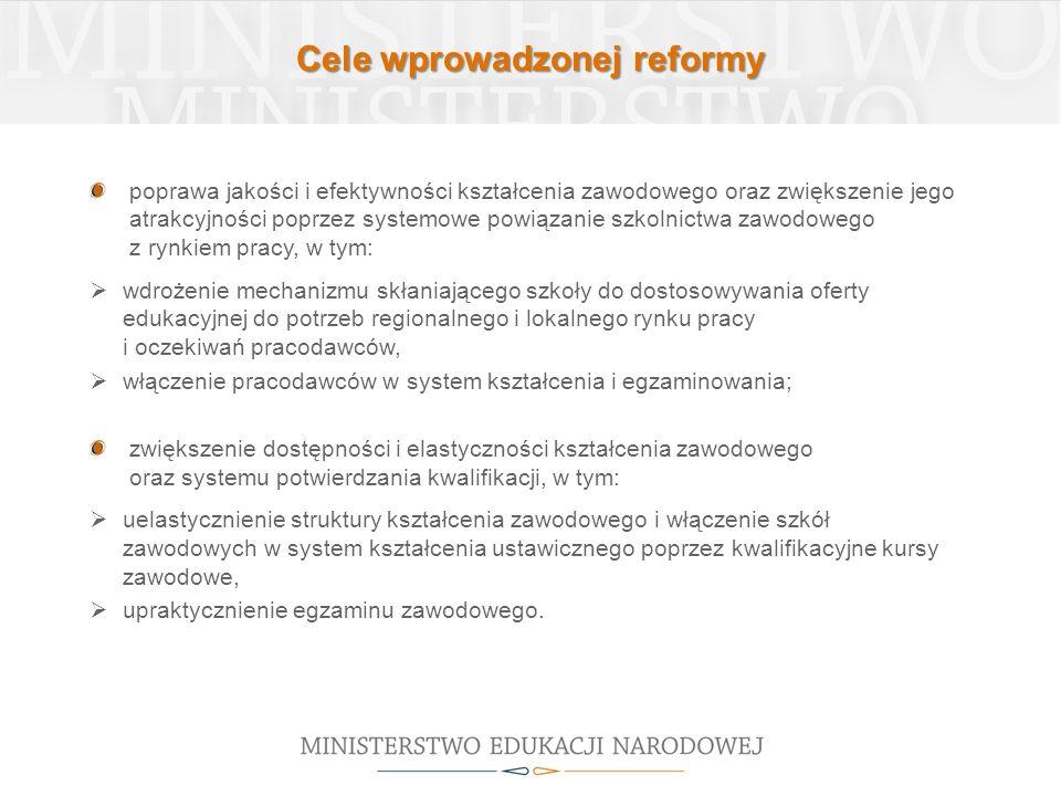 Cele wprowadzonej reformy poprawa jakości i efektywności kształcenia zawodowego oraz zwiększenie jego atrakcyjności poprzez systemowe powiązanie szkol