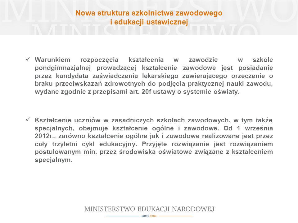 Klasyfikacja zawodów szkolnictwa zawodowego Klasyfikacja zawodów szkolnictwa zawodowego, ustalona rozporządzeniem Ministra Edukacji Narodowej z dnia 23 grudnia 2011r.