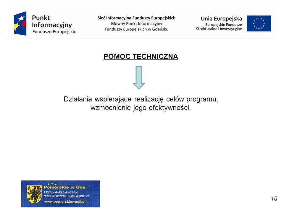 10 POMOC TECHNICZNA Działania wspierające realizację celów programu, wzmocnienie jego efektywności.
