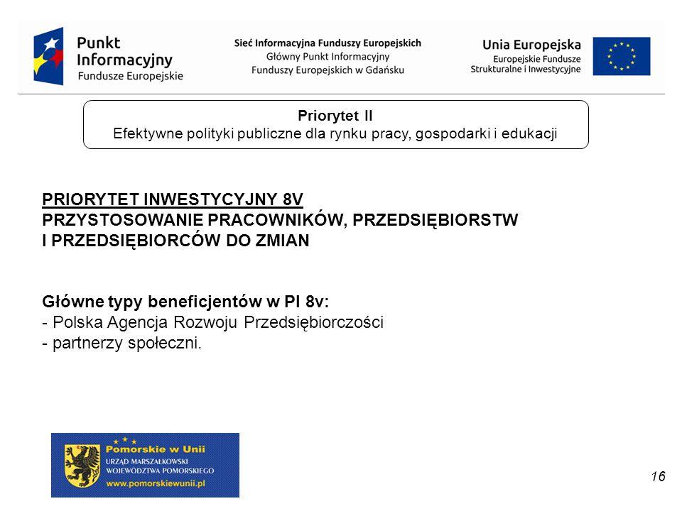 Priorytet II Efektywne polityki publiczne dla rynku pracy, gospodarki i edukacji 16 PRIORYTET INWESTYCYJNY 8V PRZYSTOSOWANIE PRACOWNIKÓW, PRZEDSIĘBIOR
