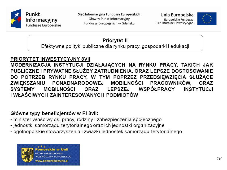 18 Priorytet II Efektywne polityki publiczne dla rynku pracy, gospodarki i edukacji PRIORYTET INWESTYCYJNY 8VII MODERNIZACJA INSTYTUCJI DZIAŁAJĄCYCH N