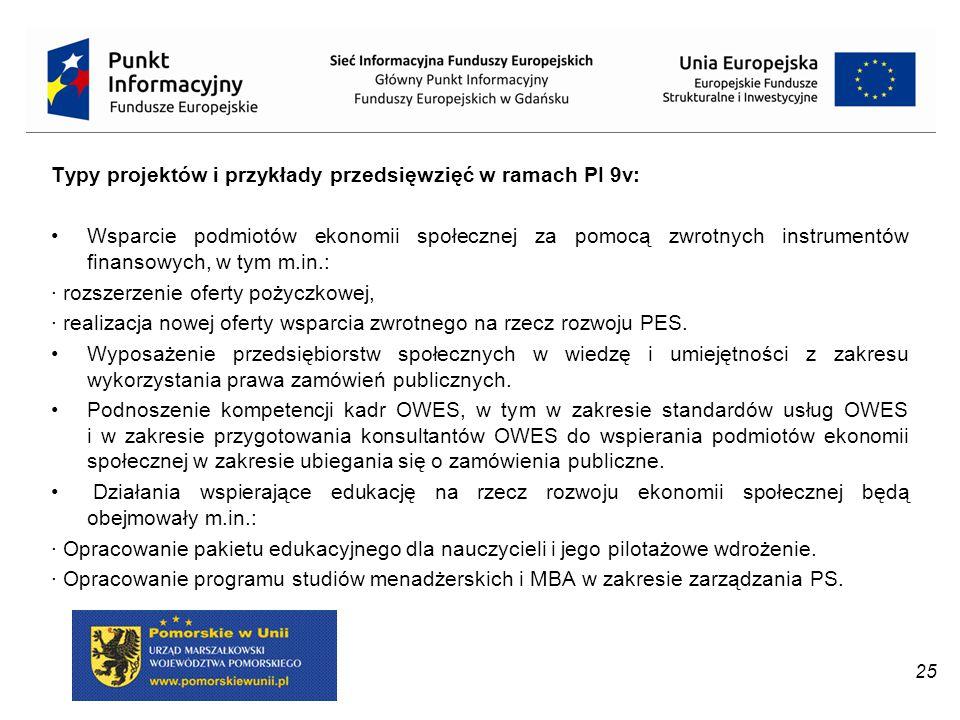 Typy projektów i przykłady przedsięwzięć w ramach PI 9v: Wsparcie podmiotów ekonomii społecznej za pomocą zwrotnych instrumentów finansowych, w tym m.