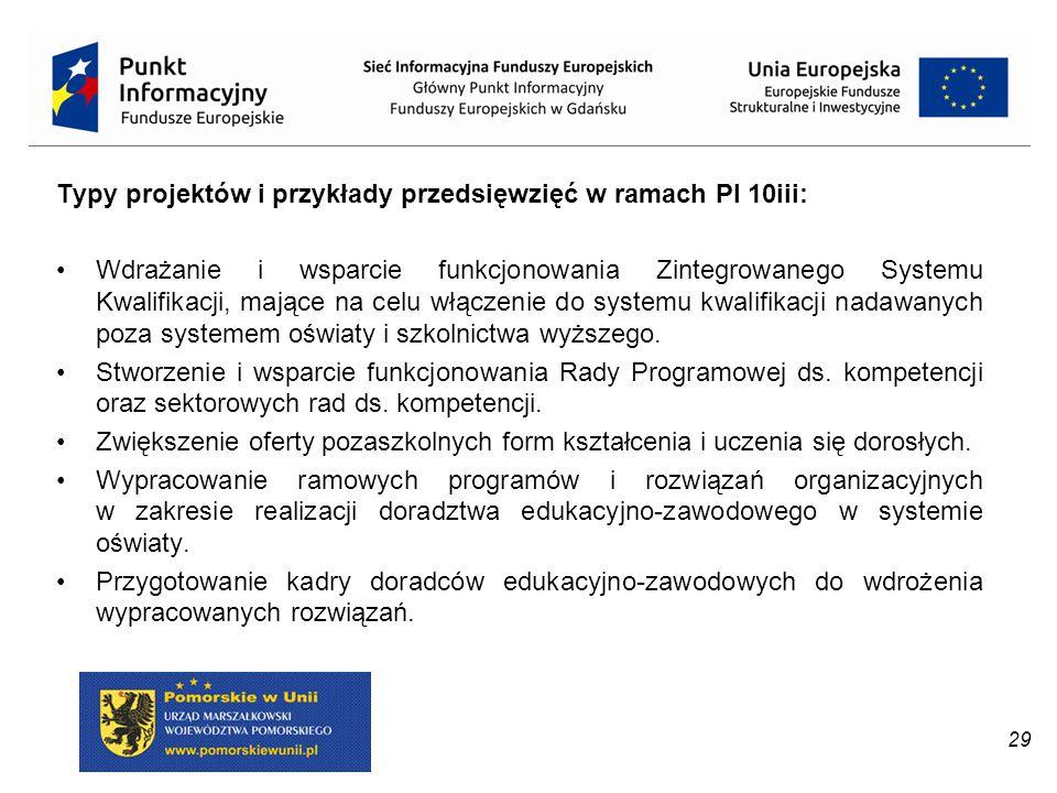 Typy projektów i przykłady przedsięwzięć w ramach PI 10iii: Wdrażanie i wsparcie funkcjonowania Zintegrowanego Systemu Kwalifikacji, mające na celu wł