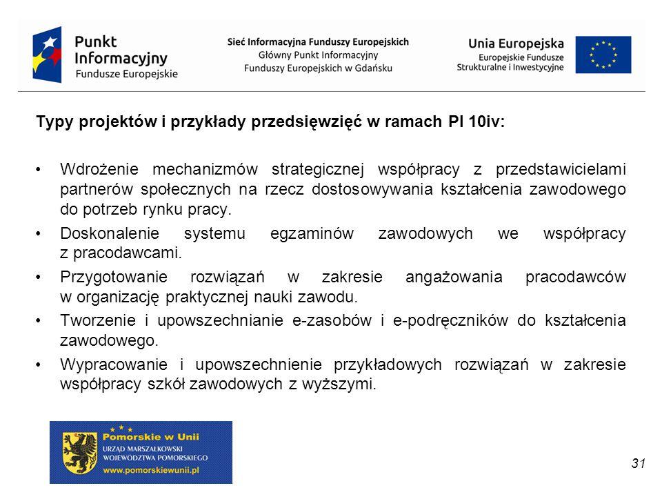 Typy projektów i przykłady przedsięwzięć w ramach PI 10iv: Wdrożenie mechanizmów strategicznej współpracy z przedstawicielami partnerów społecznych na