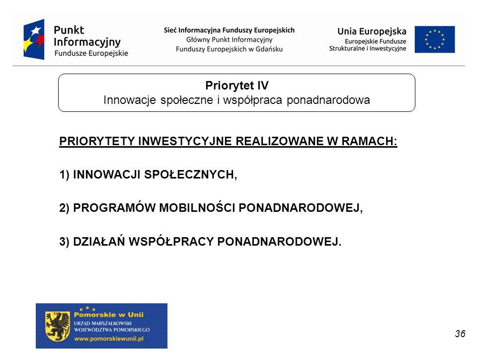 36 Priorytet IV Innowacje społeczne i współpraca ponadnarodowa PRIORYTETY INWESTYCYJNE REALIZOWANE W RAMACH: 1) INNOWACJI SPOŁECZNYCH, 2) PROGRAMÓW MO