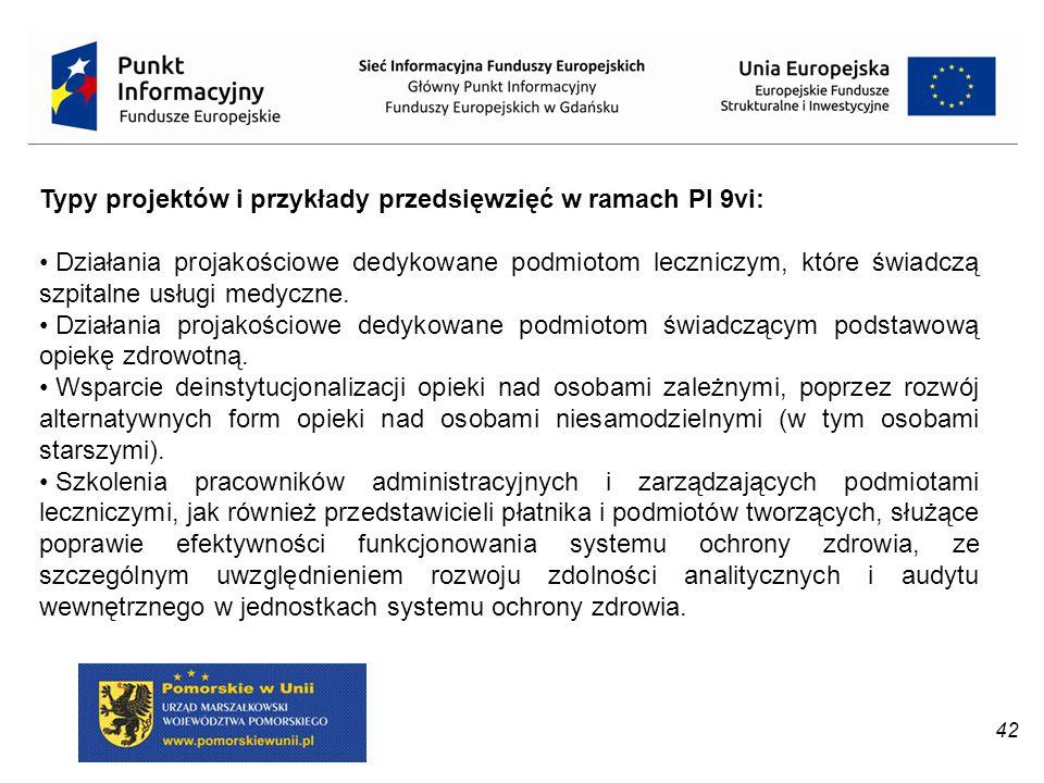 Typy projektów i przykłady przedsięwzięć w ramach PI 9vi: Działania projakościowe dedykowane podmiotom leczniczym, które świadczą szpitalne usługi med