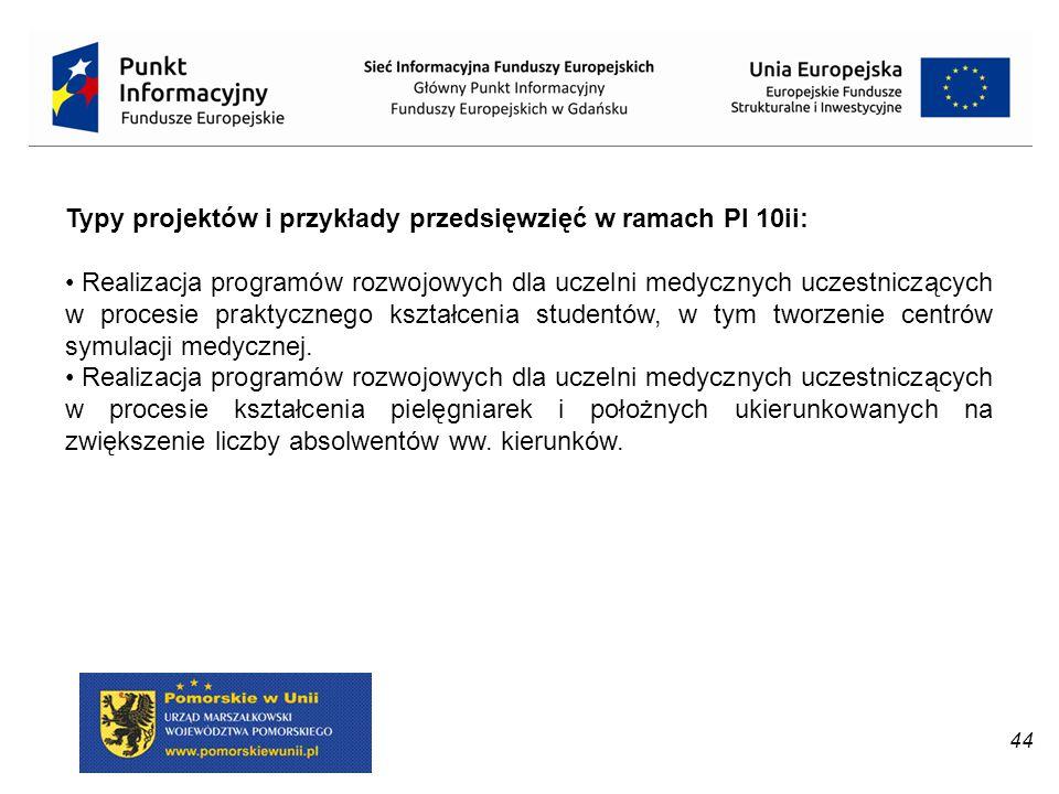 Typy projektów i przykłady przedsięwzięć w ramach PI 10ii: Realizacja programów rozwojowych dla uczelni medycznych uczestniczących w procesie praktycz