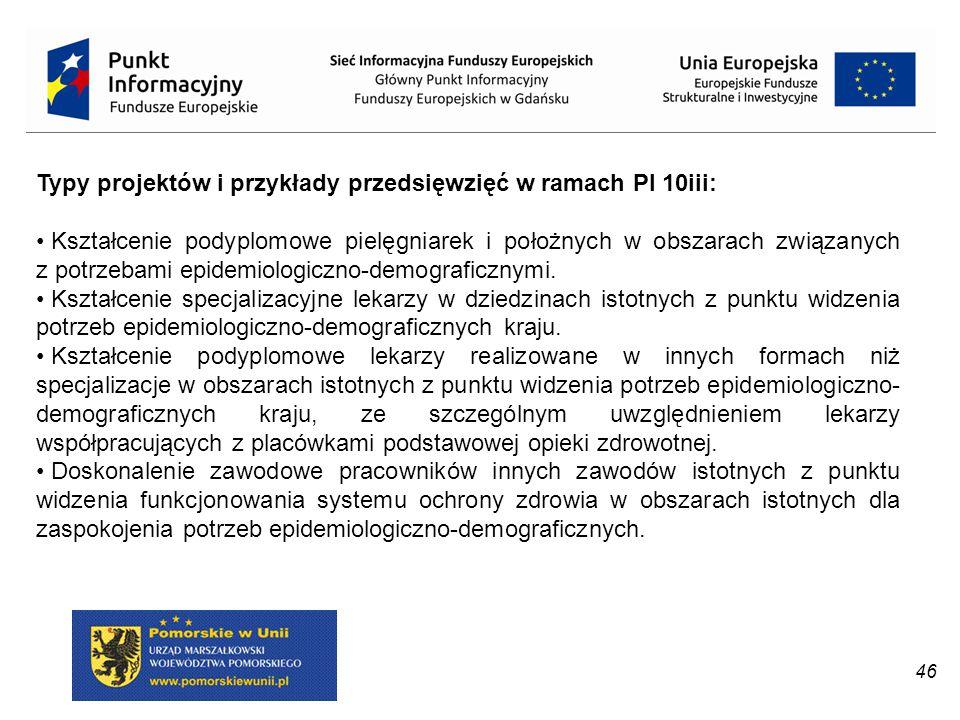 Typy projektów i przykłady przedsięwzięć w ramach PI 10iii: Kształcenie podyplomowe pielęgniarek i położnych w obszarach związanych z potrzebami epide