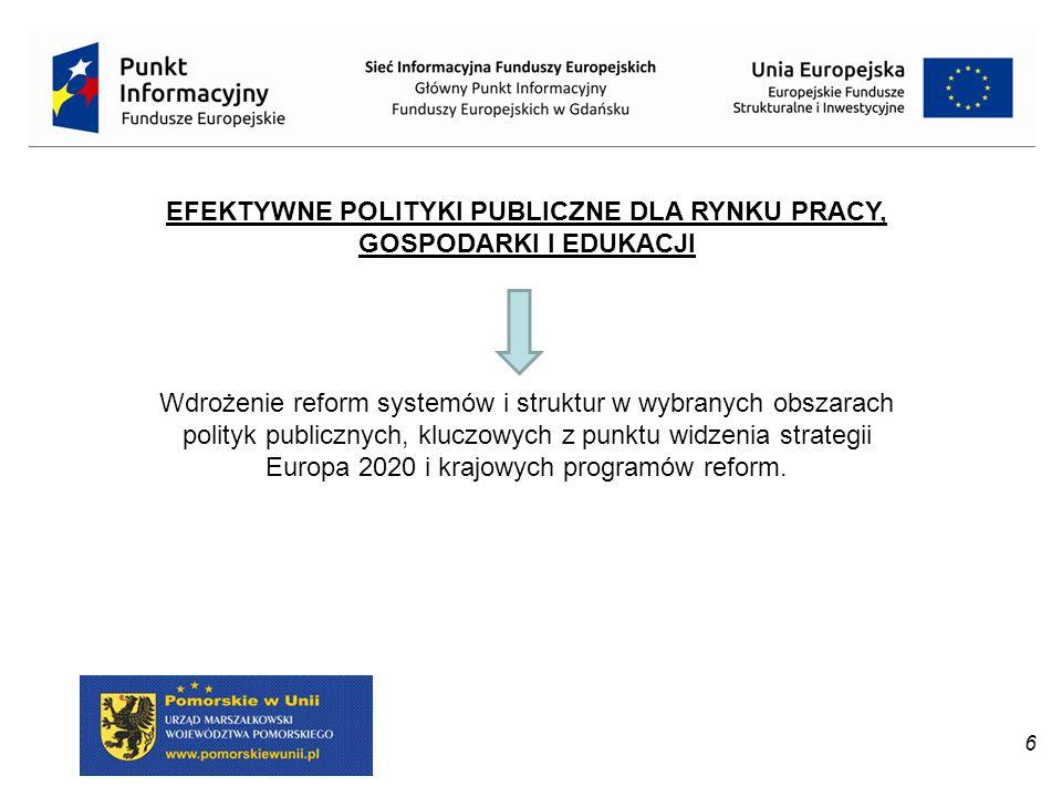 6 EFEKTYWNE POLITYKI PUBLICZNE DLA RYNKU PRACY, GOSPODARKI I EDUKACJI Wdrożenie reform systemów i struktur w wybranych obszarach polityk publicznych,