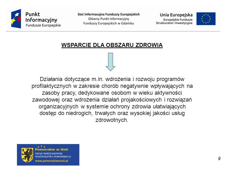 9 WSPARCIE DLA OBSZARU ZDROWIA Działania dotyczące m.in. wdrożenia i rozwoju programów profilaktycznych w zakresie chorób negatywnie wpływających na z