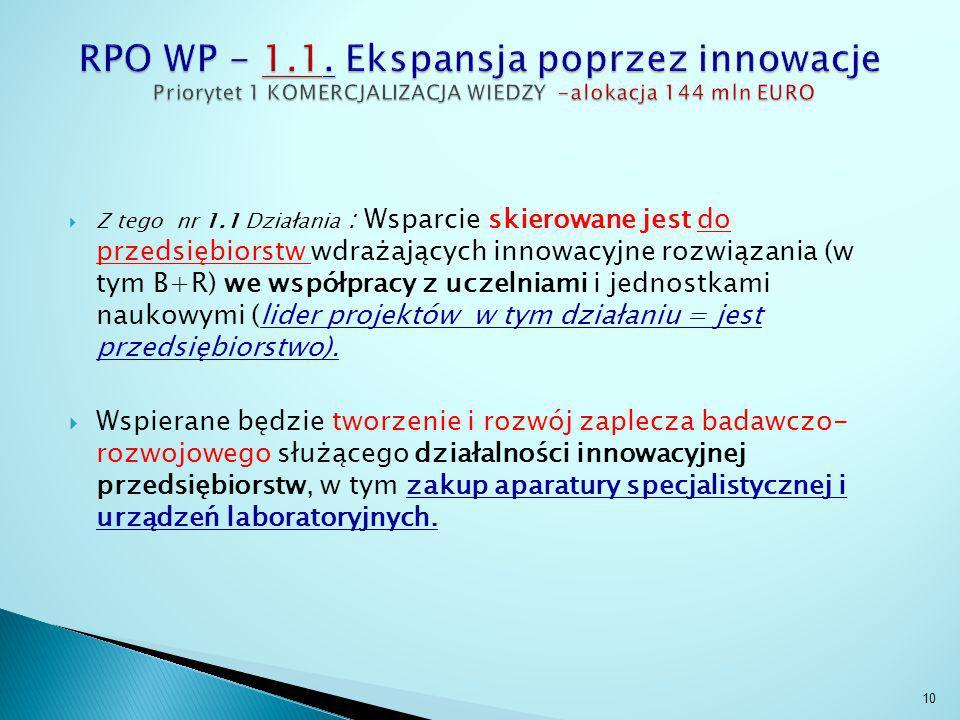  Z tego nr 1.1 Działania : Wsparcie skierowane jest do przedsiębiorstw wdrażających innowacyjne rozwiązania (w tym B+R) we współpracy z uczelniami i