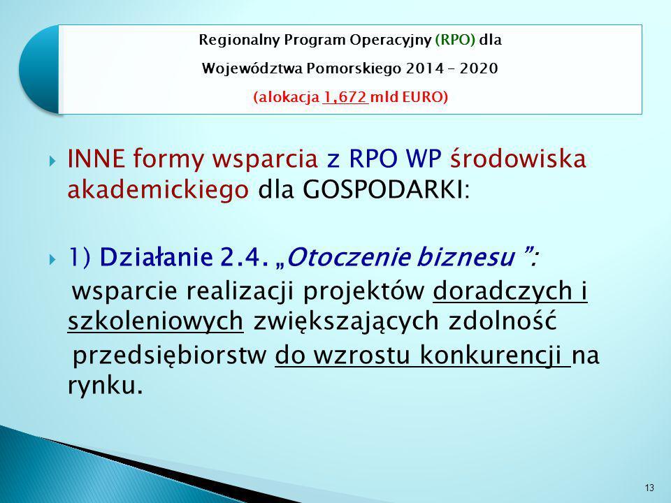 13 Regionalny Program Operacyjny (RPO) dla Województwa Pomorskiego 2014 – 2020 (alokacja 1,672 mld EURO)  INNE formy wsparcia z RPO WP środowiska akademickiego dla GOSPODARKI:  1) Działanie 2.4.