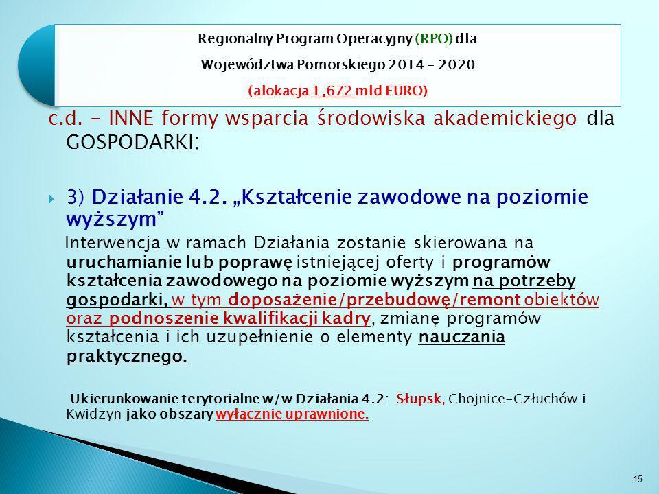 15 Regionalny Program Operacyjny (RPO) dla Województwa Pomorskiego 2014 – 2020 (alokacja 1,672 mld EURO) c.d.
