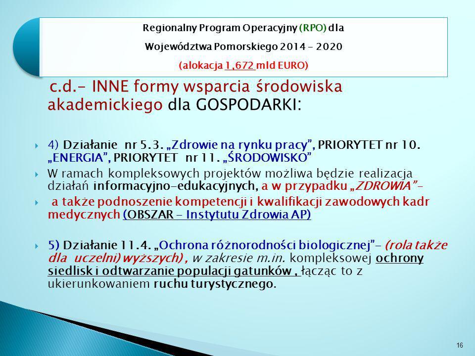 16 Regionalny Program Operacyjny (RPO) dla Województwa Pomorskiego 2014 – 2020 (alokacja 1,672 mld EURO) c.d.- INNE formy wsparcia środowiska akademickiego dla GOSPODARKI :  4) Działanie nr 5.3.