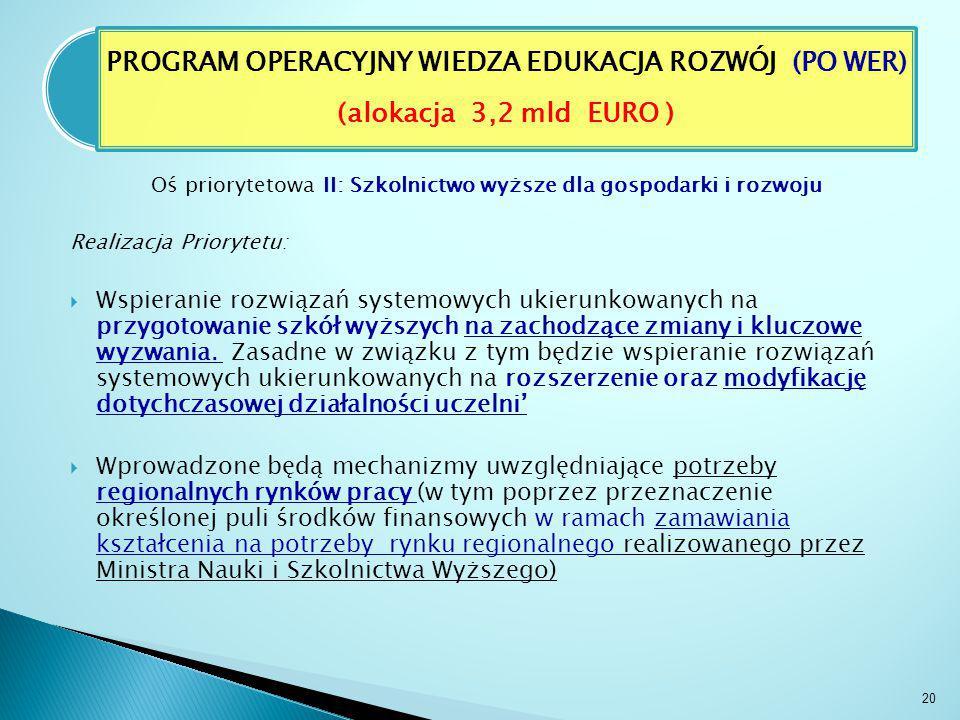 Oś priorytetowa II: Szkolnictwo wyższe dla gospodarki i rozwoju Realizacja Priorytetu:  Wspieranie rozwiązań systemowych ukierunkowanych na przygotow