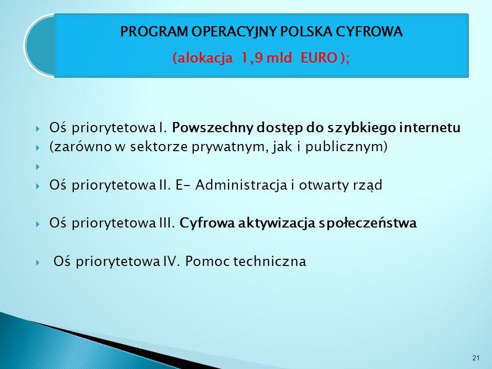  Oś priorytetowa I. Powszechny dostęp do szybkiego internetu  (zarówno w sektorze prywatnym, jak i publicznym)   Oś priorytetowa II. E- Administra