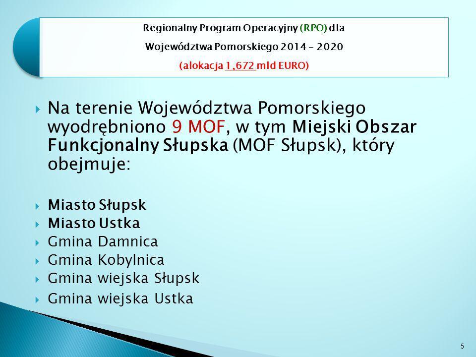 5 Regionalny Program Operacyjny (RPO) dla Województwa Pomorskiego 2014 – 2020 (alokacja 1,672 mld EURO)  Na terenie Województwa Pomorskiego wyodrębniono 9 MOF, w tym Miejski Obszar Funkcjonalny Słupska (MOF Słupsk), który obejmuje:  Miasto Słupsk  Miasto Ustka  Gmina Damnica  Gmina Kobylnica  Gmina wiejska Słupsk  Gmina wiejska Ustka