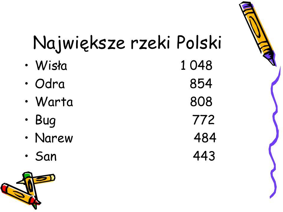 Największe rzeki Polski- wykres