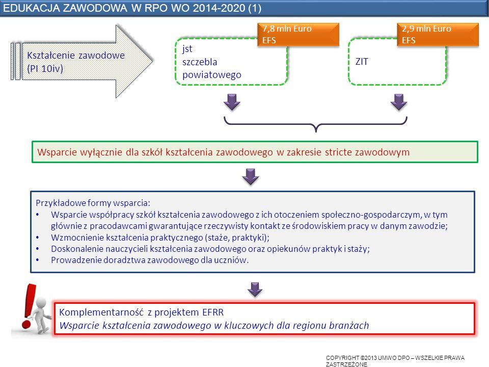 COPYRIGHT ©2013 UMWO DPO – WSZELKIE PRAWA ZASTRZEŻONE EDUKACJA ZAWODOWA W RPO WO 2014-2020 (1) Wsparcie wyłącznie dla szkół kształcenia zawodowego w zakresie stricte zawodowym jst szczebla powiatowego jst szczebla powiatowego Kształcenie zawodowe (PI 10iv) Kształcenie zawodowe (PI 10iv) Przykładowe formy wsparcia: Wsparcie współpracy szkół kształcenia zawodowego z ich otoczeniem społeczno-gospodarczym, w tym głównie z pracodawcami gwarantujące rzeczywisty kontakt ze środowiskiem pracy w danym zawodzie; Wzmocnienie kształcenia praktycznego (staże, praktyki); Doskonalenie nauczycieli kształcenia zawodowego oraz opiekunów praktyk i staży; Prowadzenie doradztwa zawodowego dla uczniów.