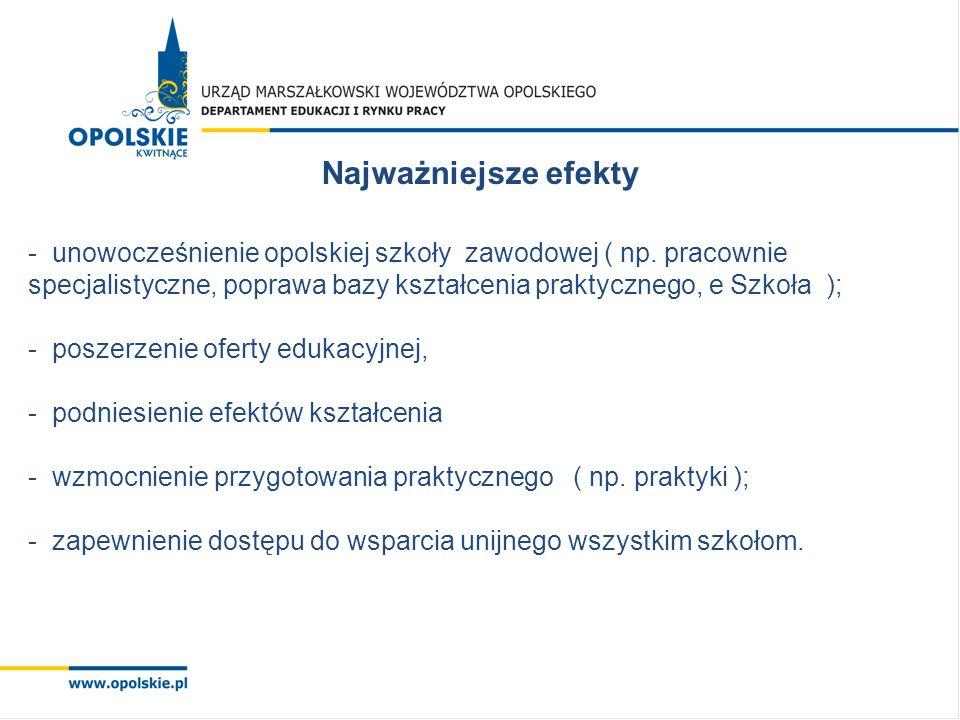 Najważniejsze efekty - unowocześnienie opolskiej szkoły zawodowej ( np.